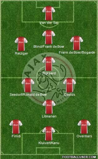 formation-AFC-Ajax