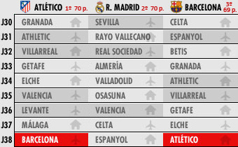 calendario-atletico-real-madrid-fc-barcelona