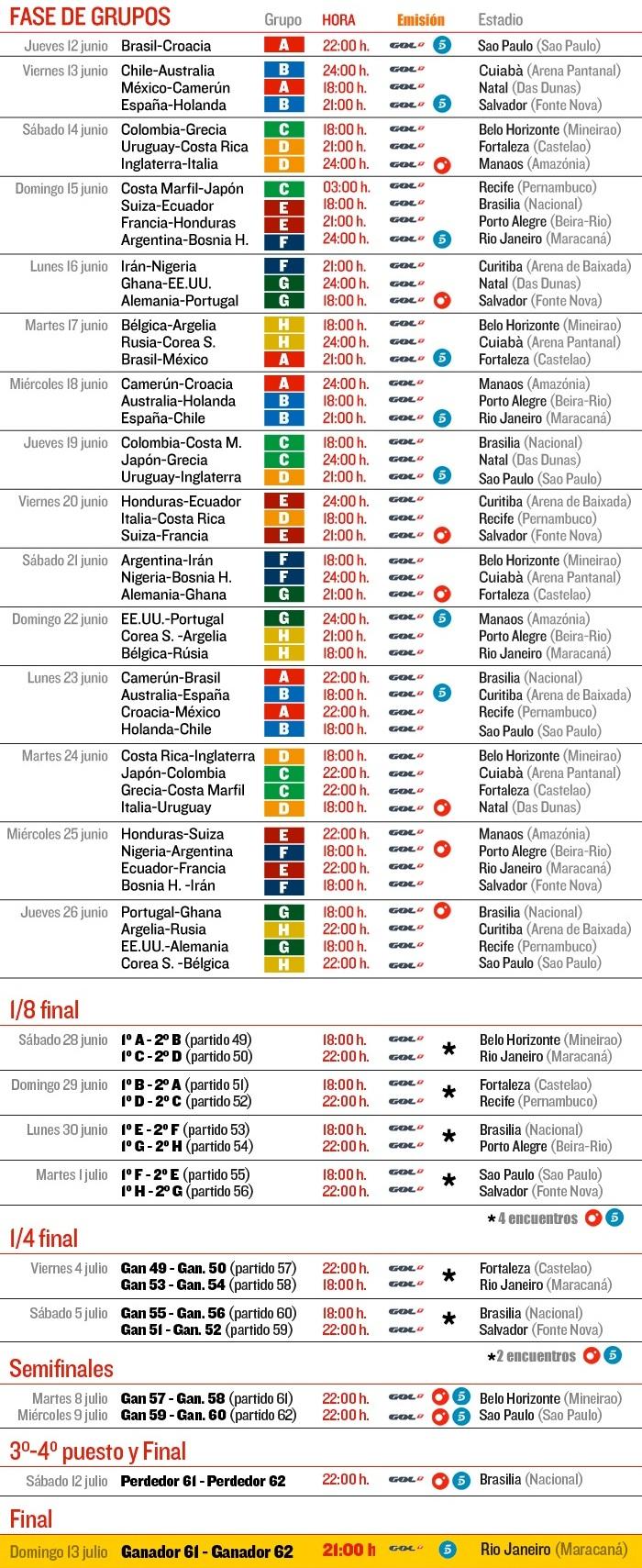 Calendario Mundial Futbol.Mundial De Brasil 2014 Horarios Calendario Y Como Verlo Por
